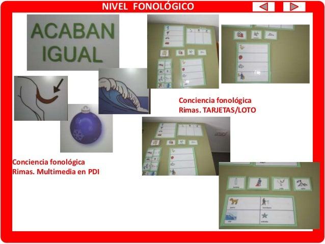 NIVEL FONOLÓGICO Discriminación /Conciencia fonológica Fonemas /z/-/s/ Tarjetas /Loto Discriminación /Conciencia fonémica ...