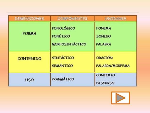 NIVEL FONOLÓGICO Onomatopeyas: Desmutización/Articulación FICHAS y PDI Discriminación auditiva Onomatopeyas Multimedia en ...