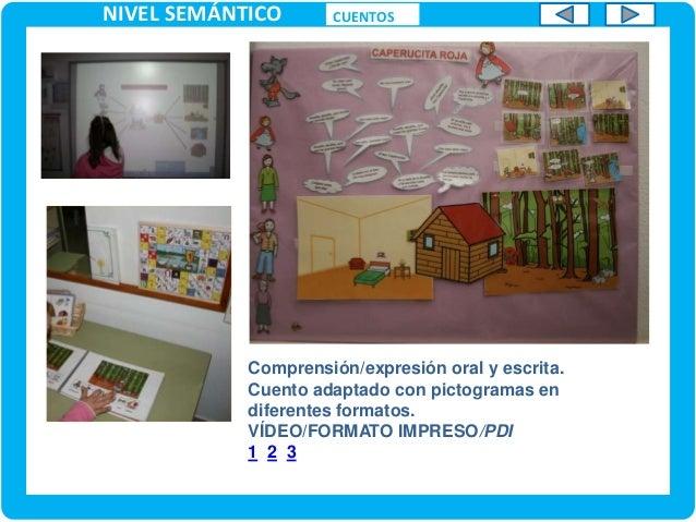 NIVEL SEMÁNTICO Vocabulario/ campos semánticos/ contenidos curriculares MULTIMEDIA- Software PDI Vocabulario/ campos semán...