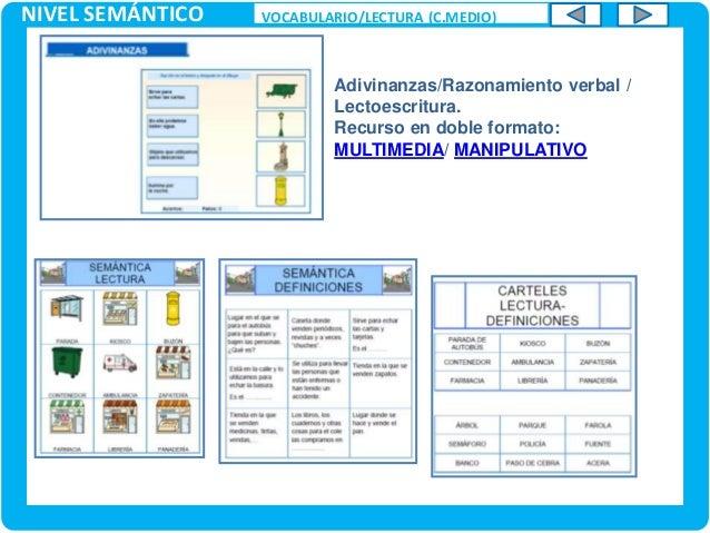 NIVEL MORFOSINTÁCTICO Estructura de frases relacionadas con UUDD Recurso online PICTOTRADUCTOR /SOFTWARE PDI EJEMPLOS 1 2