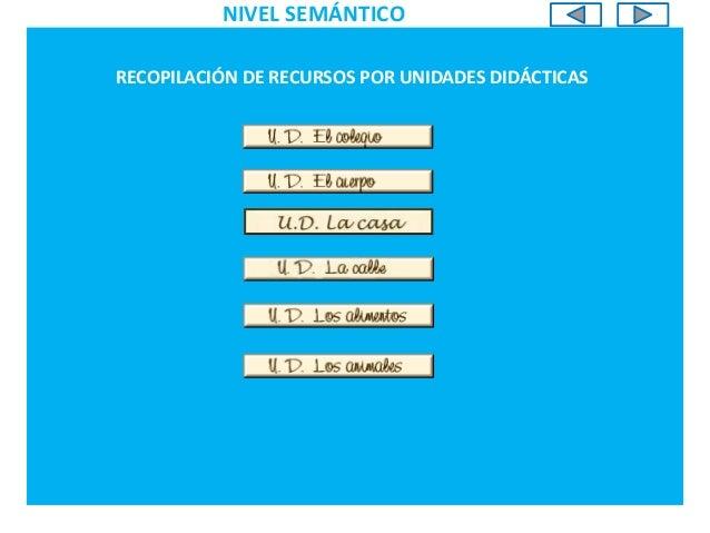 NIVEL MORFOSINTÁCTICO Aprendo a escribir la frase FICHAS /PDI Cuadernos digitales VINDEL Estructura de frases con imágenes...