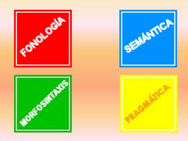 El desarrollo pragmático implica integrar las adquisiciones del nivel fonológico, semántico y morfosintáctico. Es un compo...