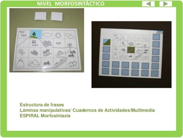 NIVEL SEMÁNTICO Anticipación de eventos habituales 1 2 Recurso online NIVEL PRAGMÁTICO 1 2