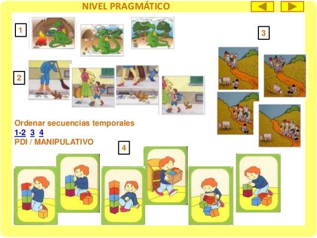 NIVEL SEMÁNTICO Descripción oficios y profesiones Software PDI / Material manipulativo NIVEL PRAGMÁTICO