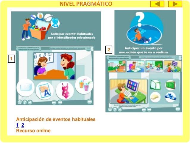 NIVEL SEMÁNTICO Generar frases con pictogramas más imágenes personalizadas. Aplicación online/Software de la PDI NIVEL PRA...
