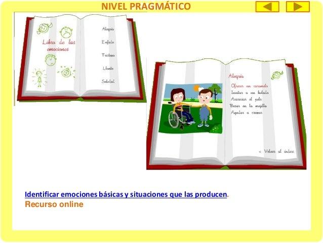 NIVEL SEMÁNTICONIVEL PRAGMÁTICO Creación de cuentos e historietas con herramientas online Recopilación de materiales, aunq...