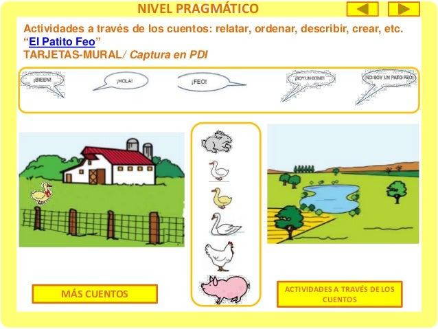 Ejemplo de recursos y actividades para los diferentes componentes del lenguaje
