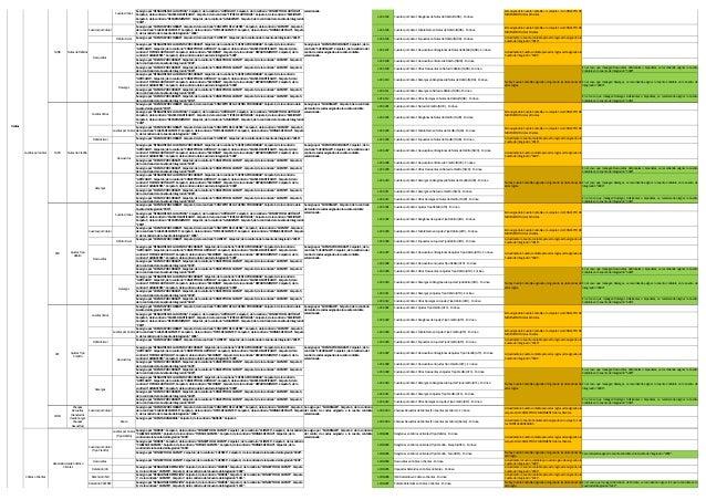 Ejemplo de Reglas de Integración con eFactory Software de Contabilidad en la Nube Slide 2