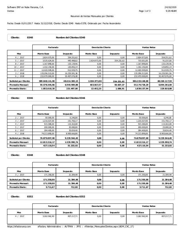 Software ERP en Nube Panama, C.A. 24/10/2019 9:29:48AMPage 1 of 3Ventas Resumen de Ventas Mensuales por Clientes Fecha: De...