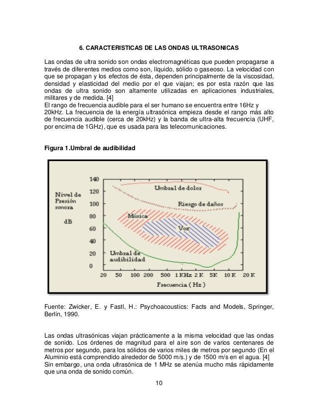 And psychoacoustics pdf facts models