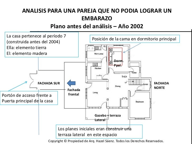 Ejemplo de un analisis de feng shui clasico genuino for Ubicacion cama segun feng shui