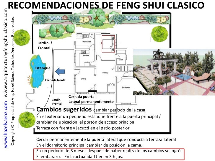Posicion cama feng shui fabulous estado actual y proyectado with orientacion casa feng shui - Posicion cama feng shui ...