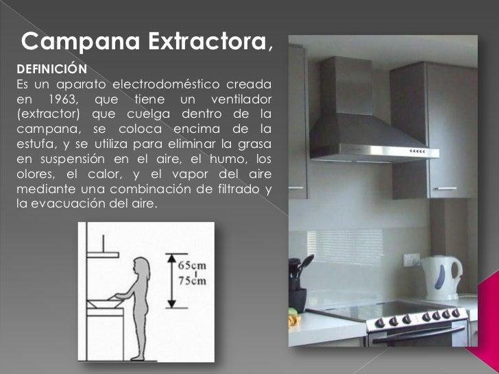 Ejemplo extractores y ascensores en multifamiliares - Altura campana cocina ...