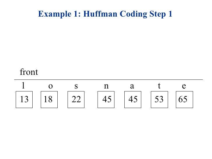 Example 1: Huffman Coding Step 1 <ul><li>front </li></ul><ul><li>l  o  s  n  a  t  e </li></ul><ul><li>13  18  22  45  45 ...