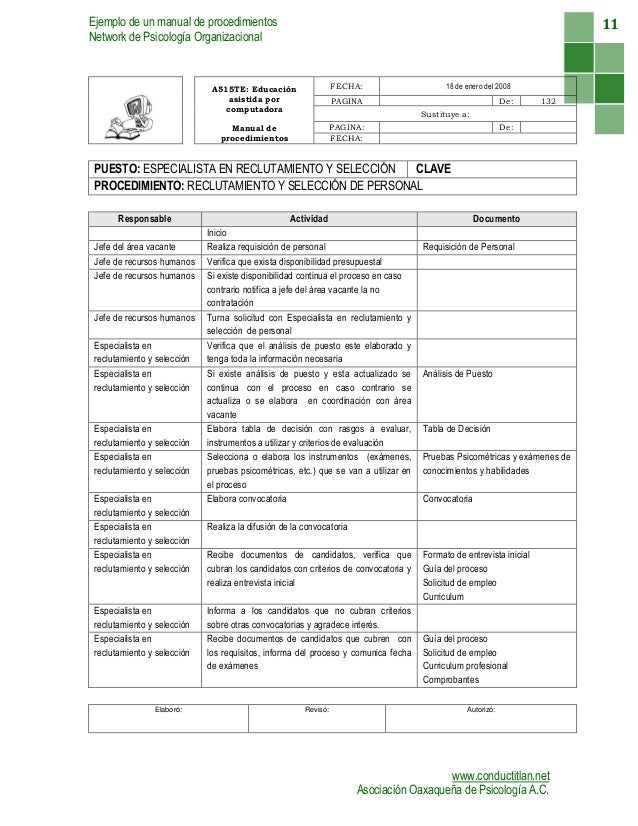 Ejemplo manual procedimientos for Manual de funciones y procedimientos de un restaurante