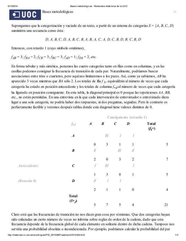 6/19/2014 Bases metodológicas - Materiales didácticos de la UOC http://materials.cv.uoc.edu/continguts/PID_00163967/web/nw...