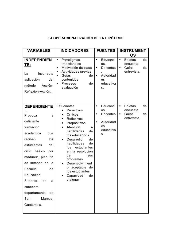 Ejemplo para el marco metodológico