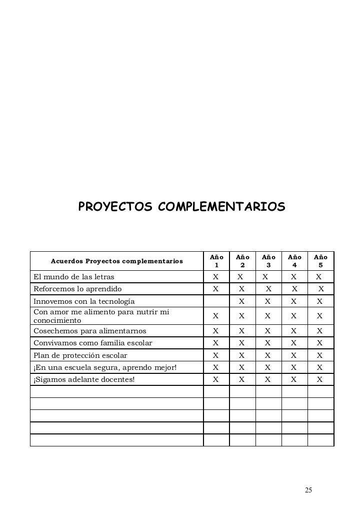 PROYECTOS COMPLEMENTARIOS                                         Año   Año   Año   Año        Año    Acuerdos Proyectos c...