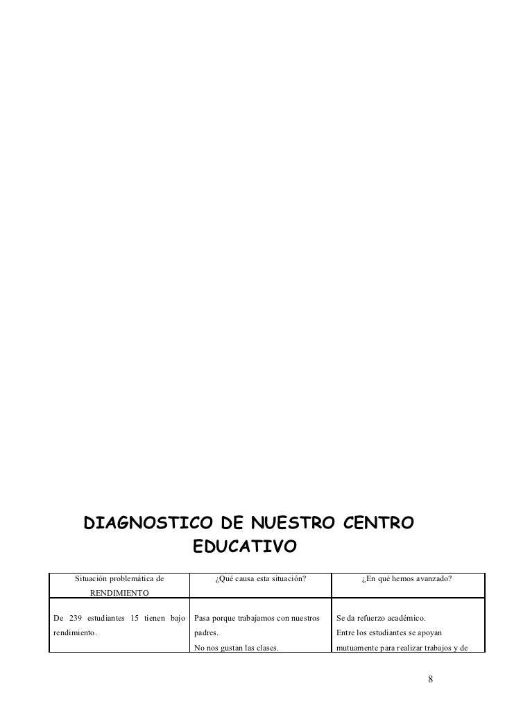 DIAGNOSTICO DE NUESTRO CENTRO                 EDUCATIVO     Situación problemática de            ¿Qué causa esta situación...