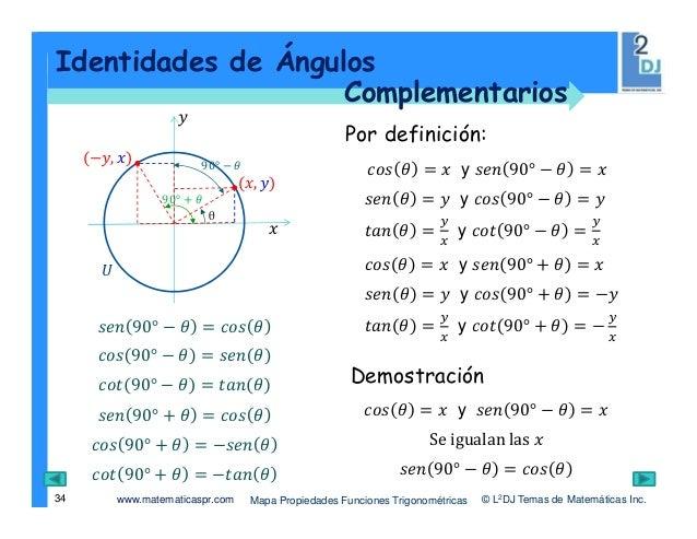 Propiedades funciones trigonom tricas - Inmobiliaria casa 10 ...