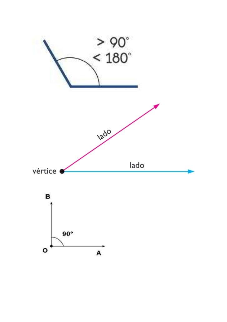 Ejemplos de angulos usados en la segunda practica