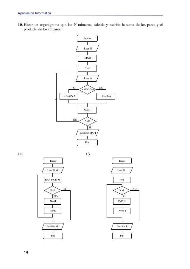Ejemplos de diagramas de flujo incorrecto 14 ccuart Gallery