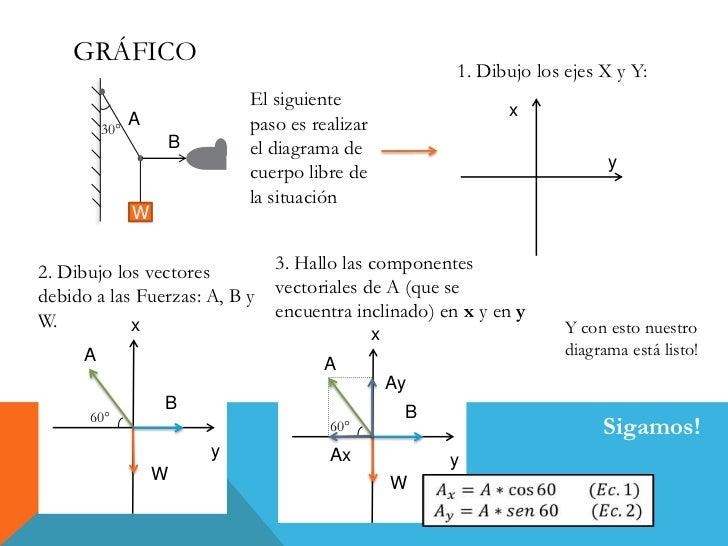 Ejemplos de equilibrio traslacional Slide 3