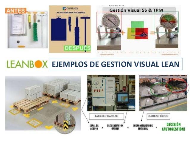 Ejemplos de gestion visual for Ejemplos de oficinas