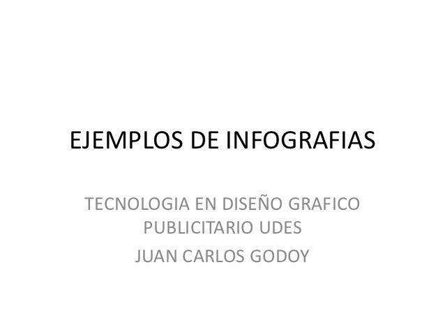 EJEMPLOS DE INFOGRAFIAS TECNOLOGIA EN DISEÑO GRAFICO       PUBLICITARIO UDES      JUAN CARLOS GODOY