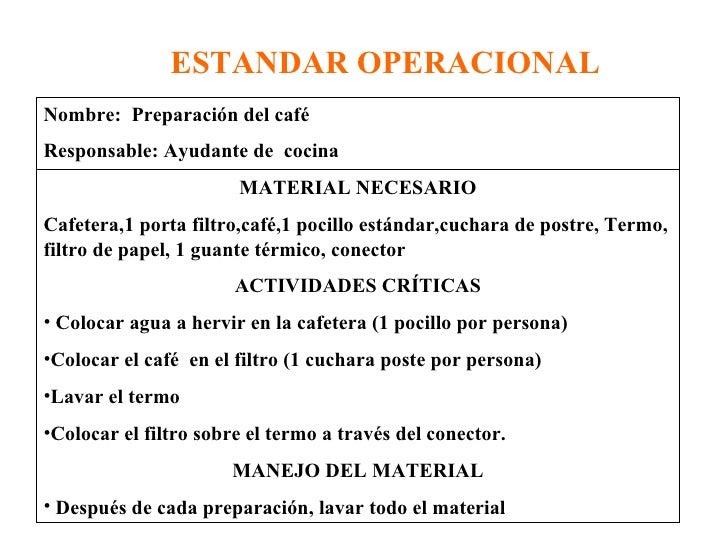 Ejemplos de procedimientos for Ejemplo de manual de procedimientos de un restaurante