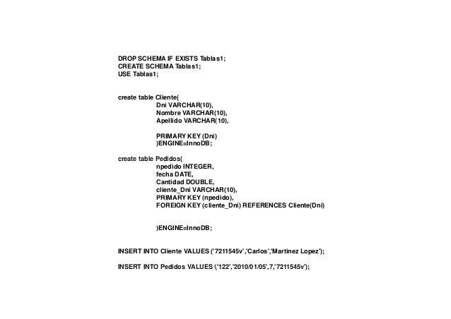 DROP SCHEMA IF EXISTS Tablas1;CREATE SCHEMA Tablas1;USE Tablas1;create table Cliente(             Dni VARCHAR(10),        ...
