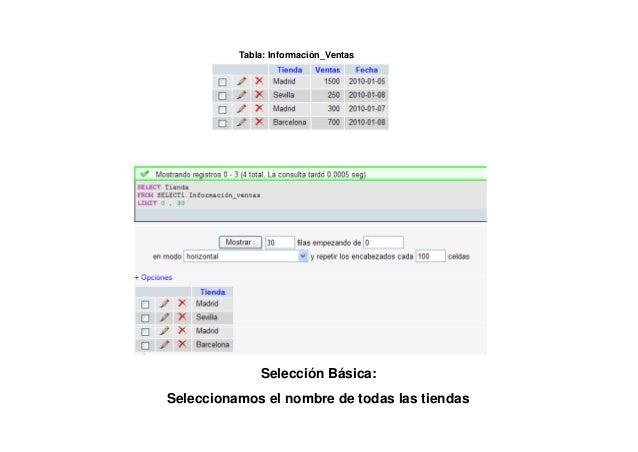 DROP SCHEMA IF EXISTS SELECT2;CREATE SCHEMA SELECT2;USE SELECT2;create table Información_Ventas(             Información V...