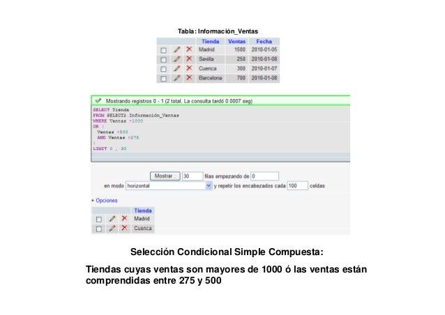 DROP SCHEMA IF EXISTS SELECT3;  O SC            S SS    CCREATE SCHEMA SELECT3;USE SELECT3;create table Información_Ventas...