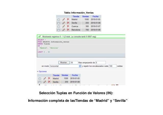 Tabla: Información_Ventas Selección Ordenación de Resultados (ORDER BY):Selección de Tiendas ordenadas por el volumen de v...