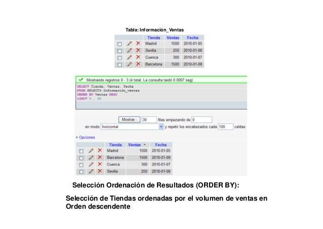 Tabla: Información_Ventas                Selección Funciones Aritméticas:                S l   ió F    i     A it étiSelec...