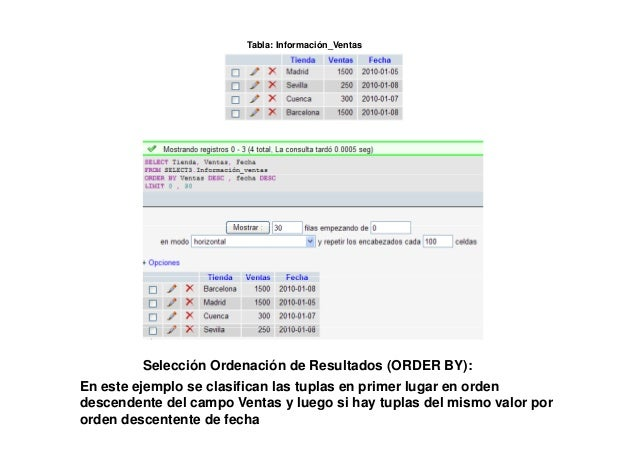 Tabla: Información_VentasSelección Funciones Aritméticas:Número de Tuplas de una tabla