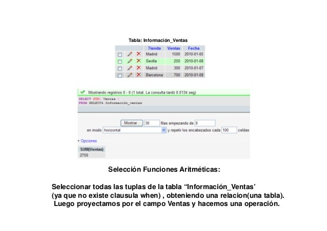 Tabla: Información_VentasSelección Funciones Aritméticas con Grupos:Ventas agrupadas por tiendas de las tiendas cuyas vent...