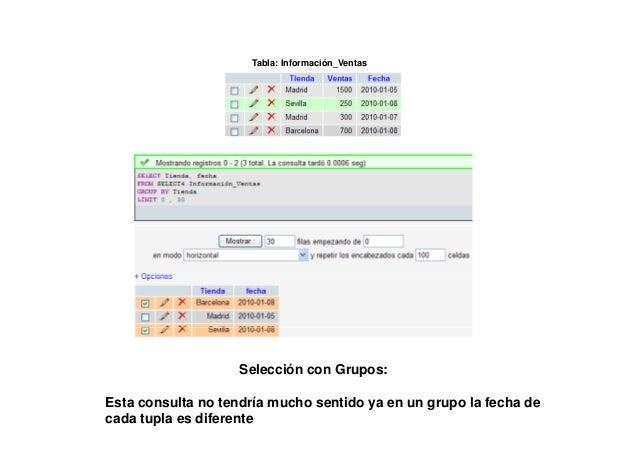 Selección con Grupos:Suma de las ventas totales de las tiendas agrupadas por el nombrede Madrid