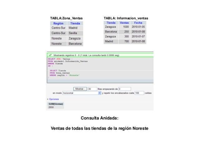 Utilización comando case:Modificación de la columna Ventas en función del valor