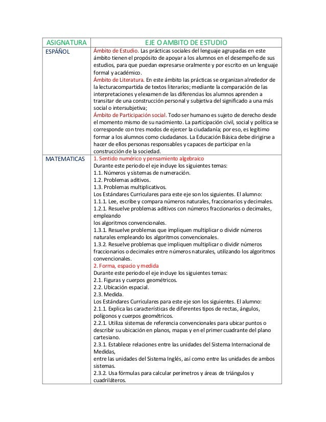 ASIGNATURA EJE O AMBITO DE ESTUDIOESPÁÑOL Ámbito de Estudio. Las prácticas sociales del lenguaje agrupadas en esteámbito t...