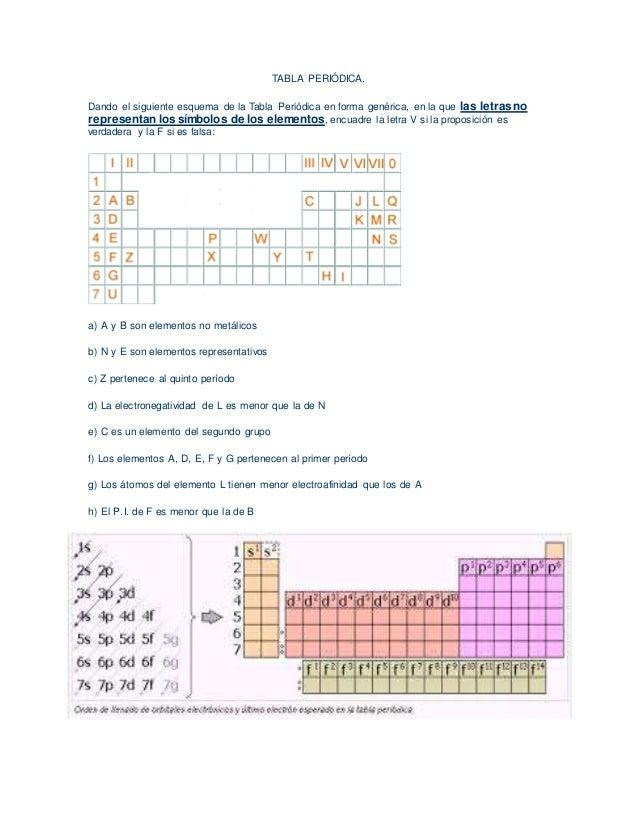 Ejertabla peridica tabla peridica dando el siguiente esquema de la tabla peridica en forma genrica urtaz Choice Image