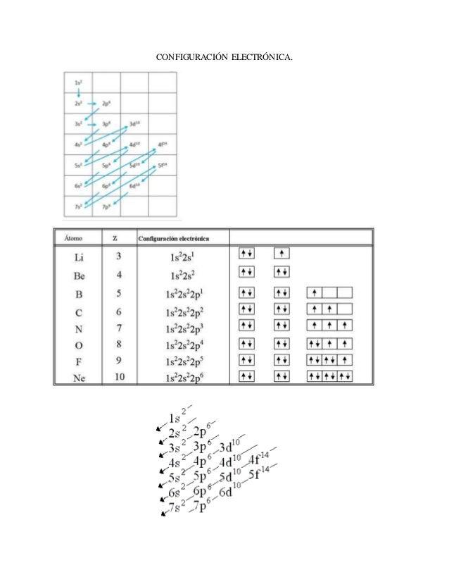 Ejer.tabla periódica
