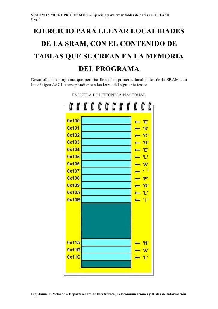 SISTEMAS MICROPROCESADOS – Ejercicio para crear tablas de datos en la FLASH Pag. 1    EJERCICIO PARA LLENAR LOCALIDADES   ...