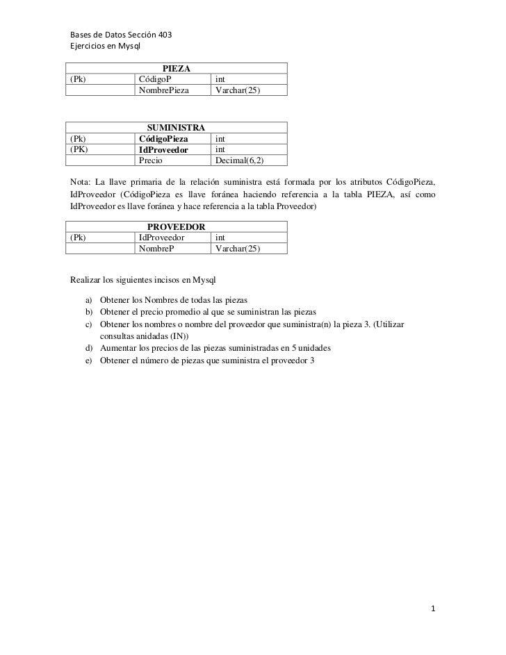 Bases de Datos Sección 403Ejercicios en Mysql                       PIEZA(Pk)              CódigoP              int       ...