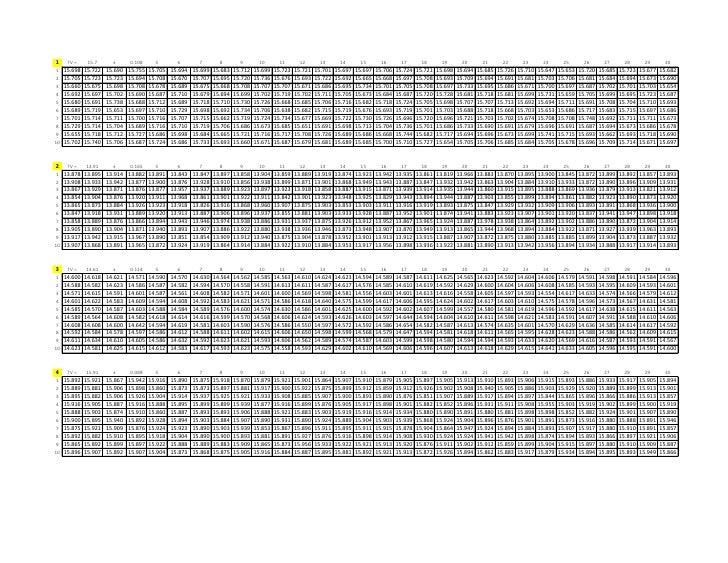 1     TV =     15.7      ±      0.108      5        6        7        8        9        10       11       12       13     ...