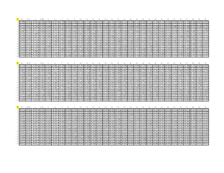 1     TV =     56.7      ±      0.088      5        6        7        8        9        10       11       12       13     ...