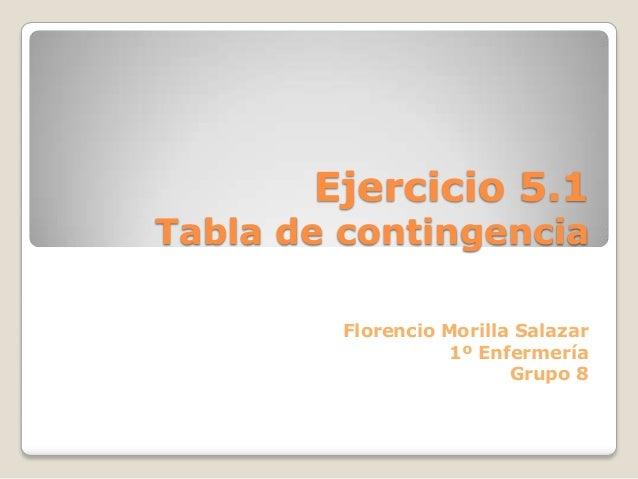 Ejercicio 5.1Tabla de contingenciaFlorencio Morilla Salazar1º EnfermeríaGrupo 8