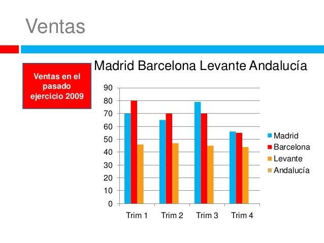 Power point for Oficinas sanitas barcelona