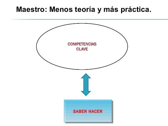 Maestro: Menos teoría y más práctica.  SSAABBEERR HHAACCEERR