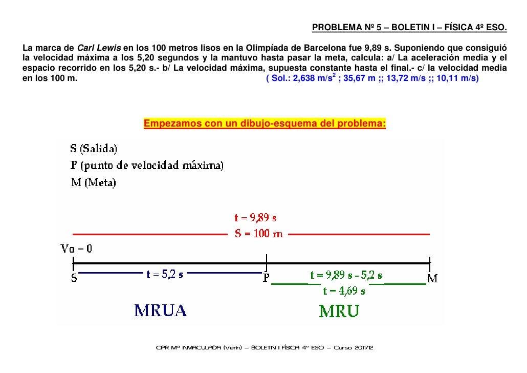 PROBLEMA Nº 5 – BOLETIN I – FÍSICA 4º ESO.La marca de Carl Lewis en los 100 metros lisos en la Olimpíada de Barcelona fue ...